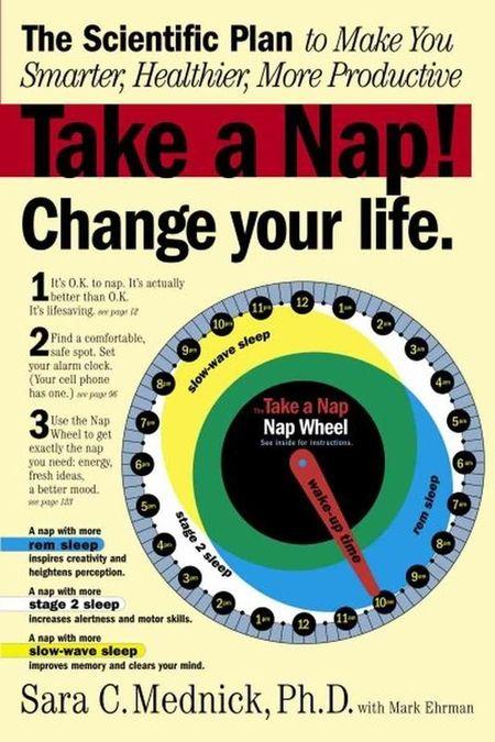 Napwheel